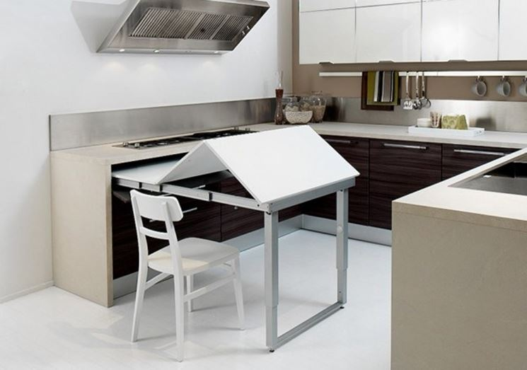 Beautiful Cucina Piccole Dimensioni Contemporary - Home Interior ...