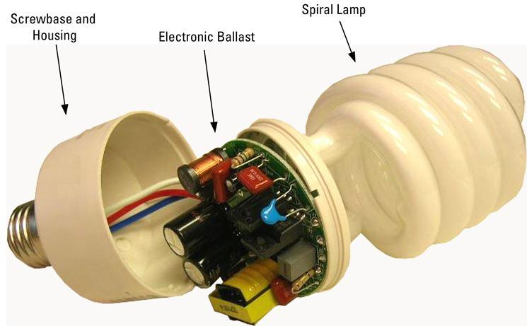 Componenti di lampada fluorescente
