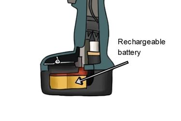 Sede della batteria