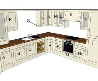 Componenti cucina