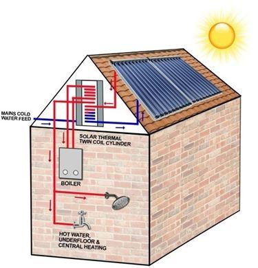 Fotovoltaico e solare termico in un unico pannello 43