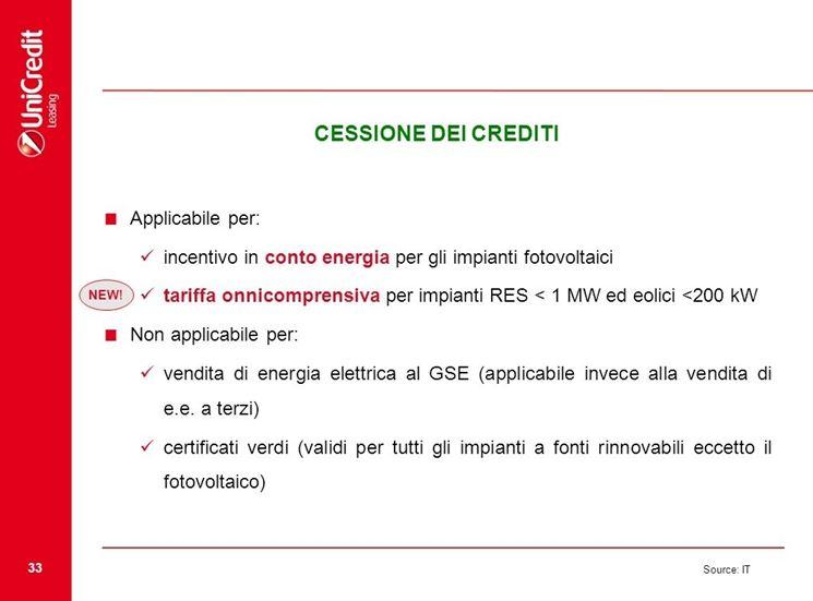 Applicabilit� cessione credito banca Unicredit