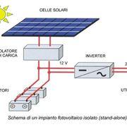 schema impianto fotovoltaico fai da te
