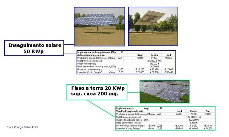 progettazione energia rinnovabile
