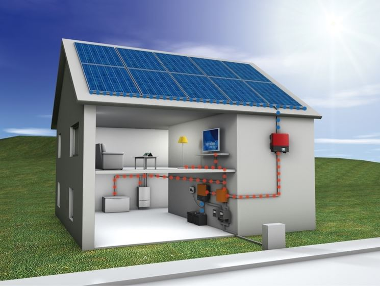 Ripartizione costi di un impianto fotovoltaico.