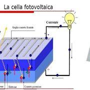 funzionamento dei pannelli fotovoltaici