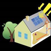 Schematizzazione di un impianto a pannelli solari fotovoltaici