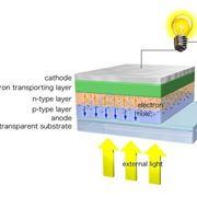 Struttura di una cella solare