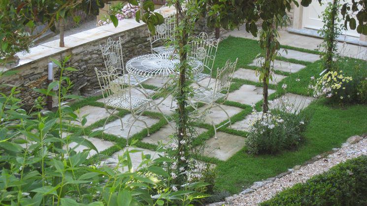 Progetto giardino fai da te quale giardino come fare for Progetto aiuole per giardino
