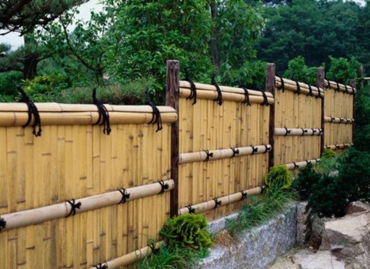 Tipologia di recinzione