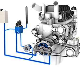 Gli Impianti Idraulici