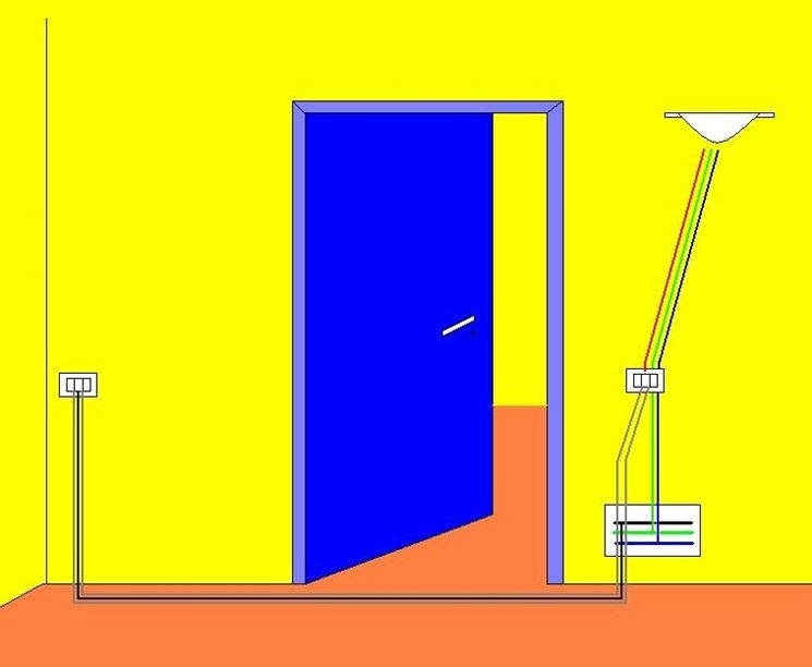 Un disegno di una stanza nella quale è presente una lampada comandata da deviatori