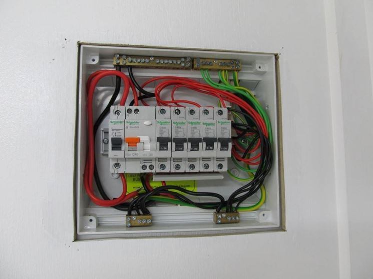 Un quadro elettrico