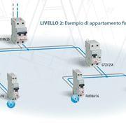 Come realizzare un progetto elettrico gli impianti - Realizzare impianto elettrico casa ...