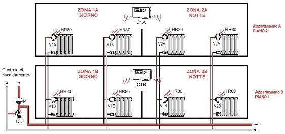 Impianto termico centralizzato gli impianti elettrici for Disegno impianto riscaldamento a termosifoni