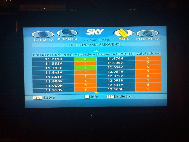 Test di valutazione della qualità del segnale satellitare