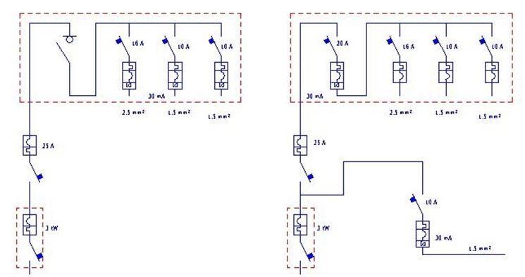 Schema di un impianto elettrico gli impianti elettrici for Schema impianto elettrico casa