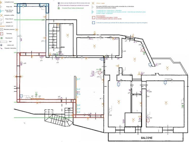 Schemi Elettrici Per Impianti Civili : Aerazione forzata gli impianti elettrici