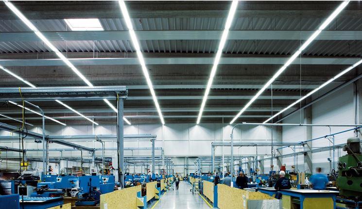 Infissi per illuminazione industriale