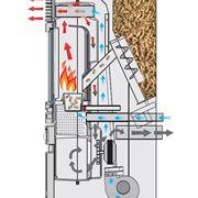 Le migliori stufe per riscaldare - Stufe a pellet senza corrente ...