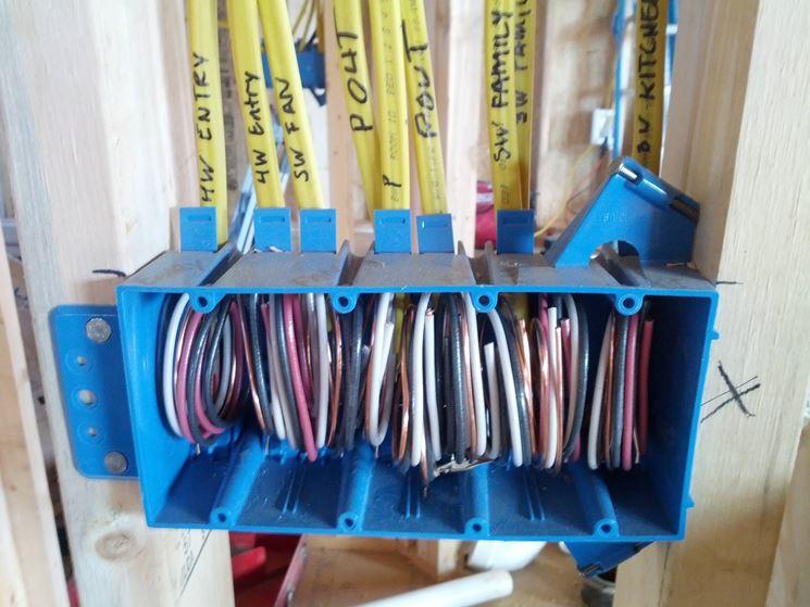 Gli impianti elettrici debbono essere certificati da professionisti