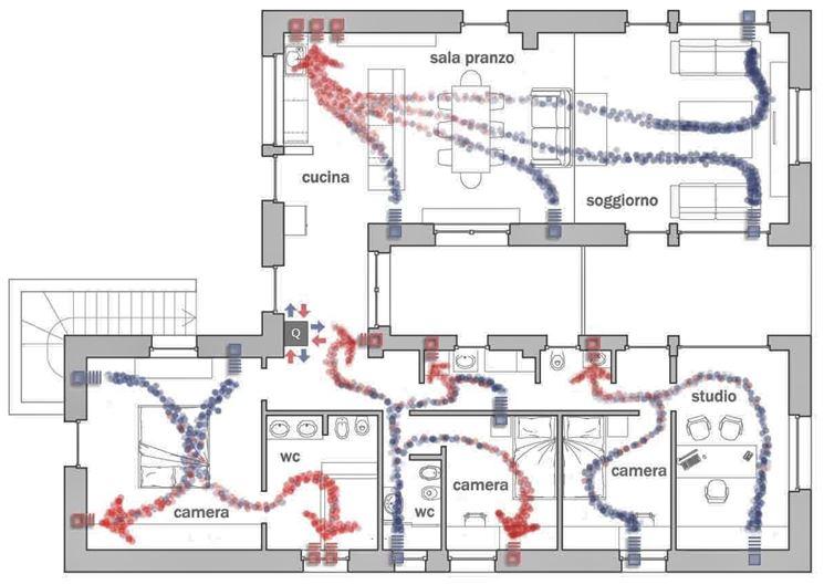 Schema di pompe di calore aria aria