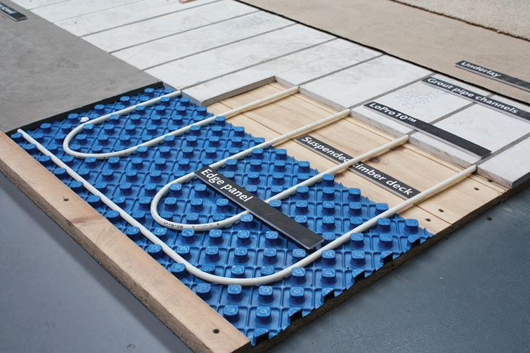 I vari componenti dei pannelli radianti
