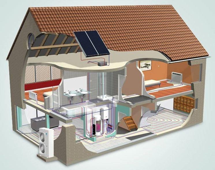Vantaggi e svantaggi pompe di calore riscaldamento per - Scambiatore di calore casa ...