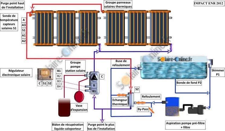 schema d'installazione pannelli