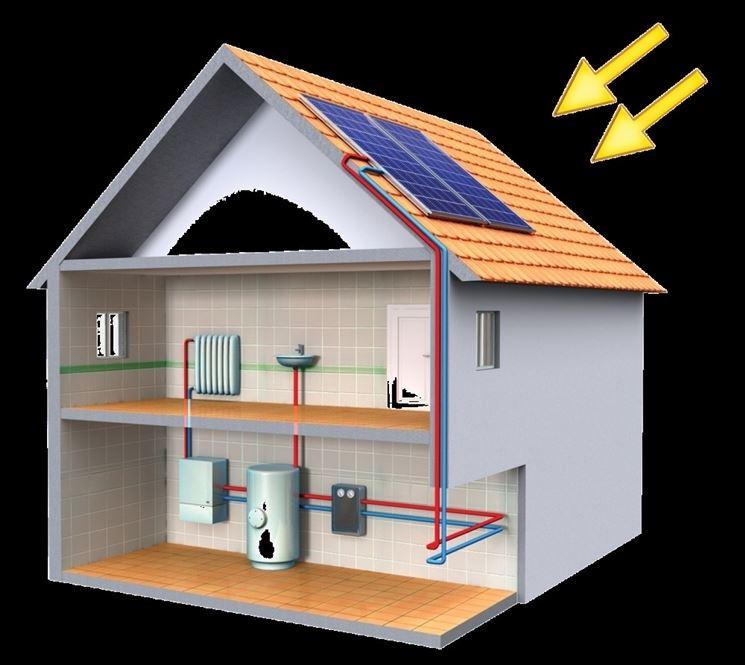 Schema di funzionamento di un classico impianto solare termico