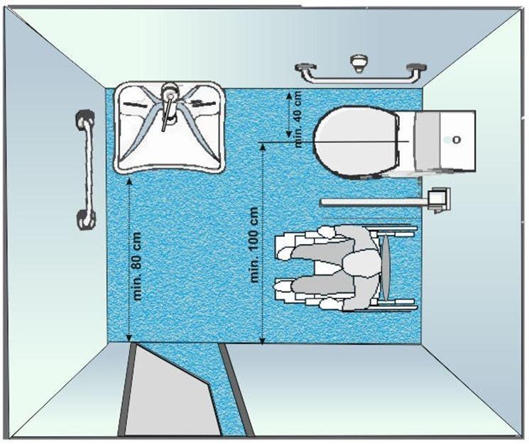 Realizzare un bagno per disabili il bagno realizzare bagno per disabili - Metratura minima bagno ...