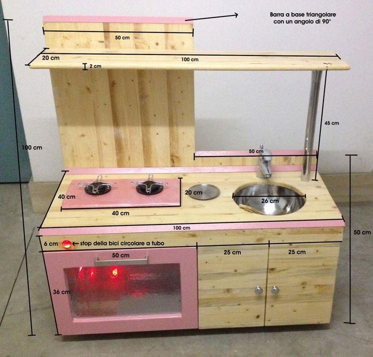 Come realizzare una cucina fai da te - La cucina - Cucina fai da te
