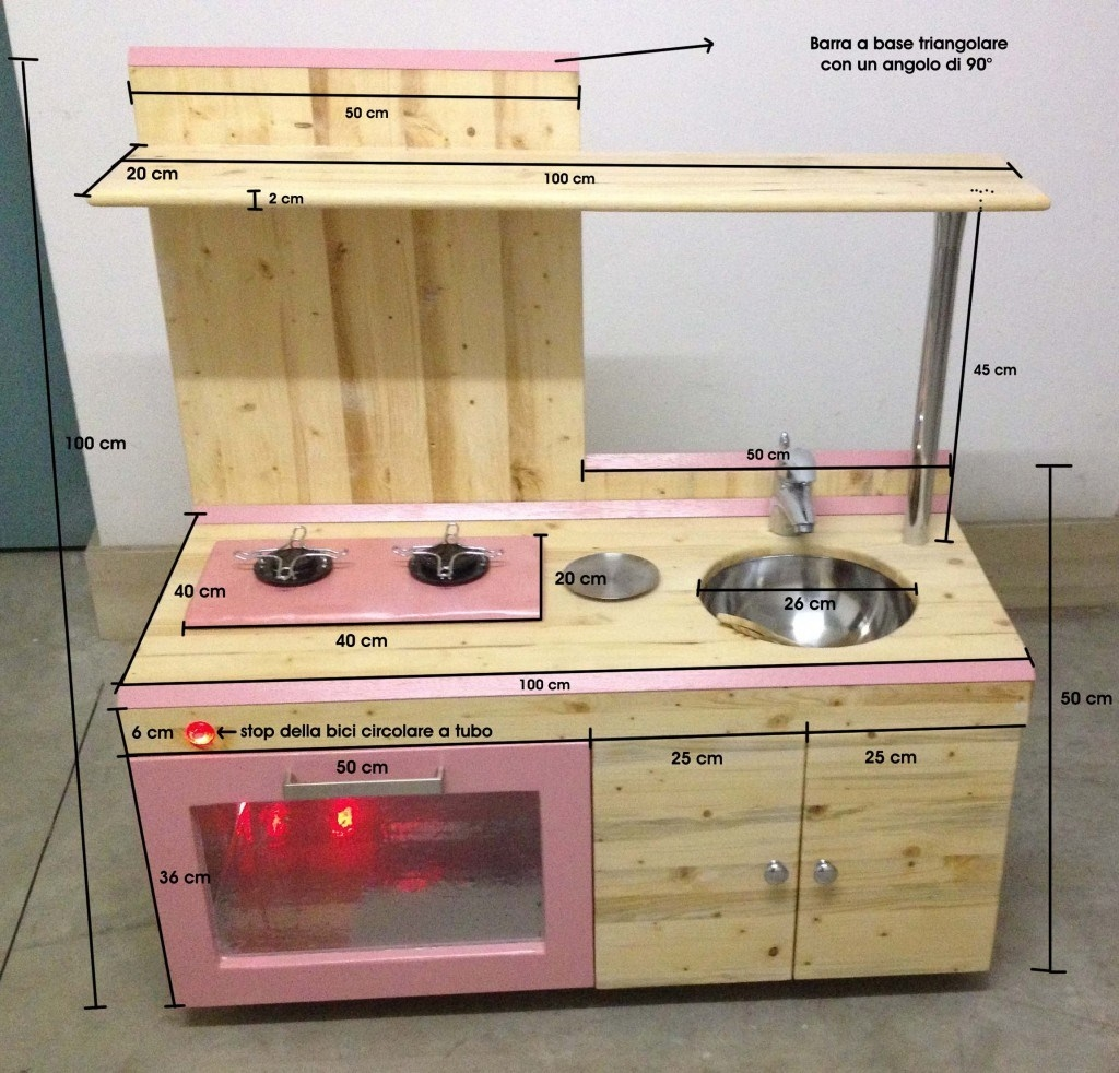 Come Realizzare Una Cucina Fai Da Te La Cucina Cucina Fai Da Te