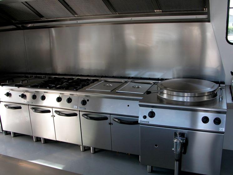 Dimensioni mobili cucina la cucina tutto sulle dimensioni