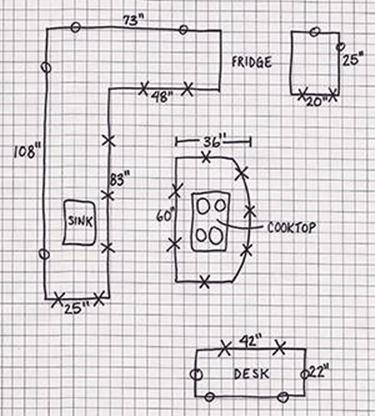 La misurazione dell'ambiente è fondamentale per la progettazione di una cucina su misura