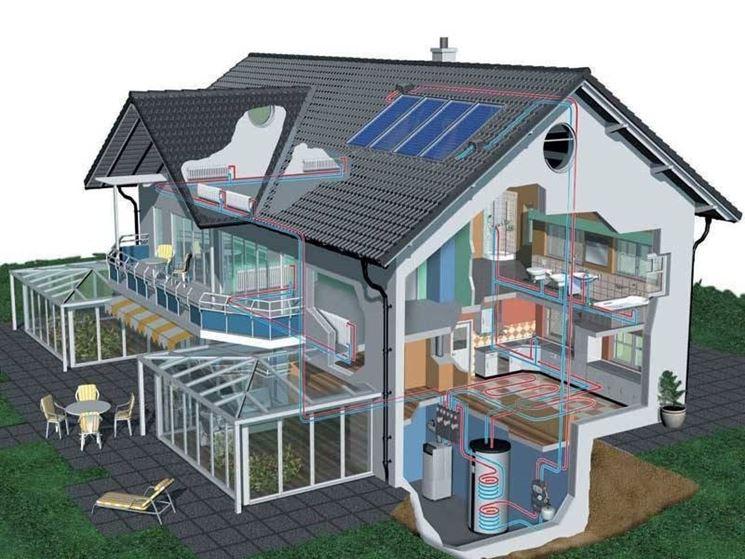 lavori ristrutturazione casa