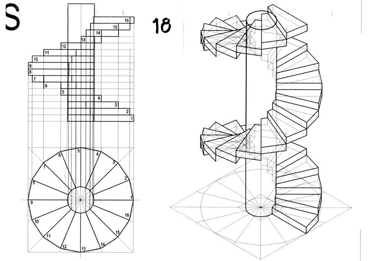 Scale a chiocciola elicoidali - Scale e ascensori - Caratteristiche ...