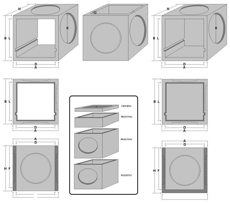 Schema della struttura di un pozzetto