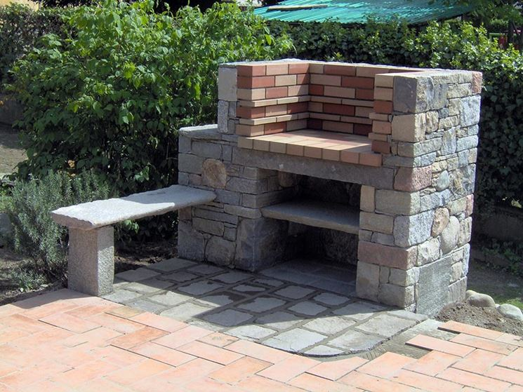 Utilizzare i mattoni refrattari materiali in edilizia for Forno a legna in mattoni refrattari