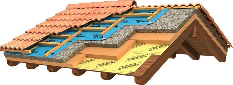 Struttura di un tetto ventilato