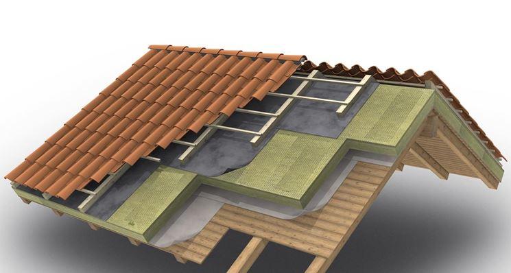 Schema costruttivo di un tetto ventilato