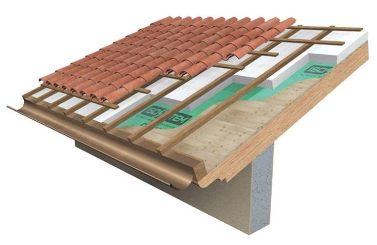Miglior materiale isolante per tetti il tetto - Materiale isolante termico ...