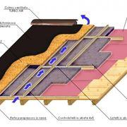 Schema moti convettivi tetto in legno