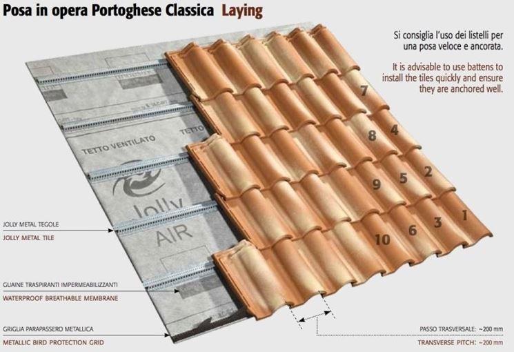 Schema di posa in opera delle tegole portoghesi