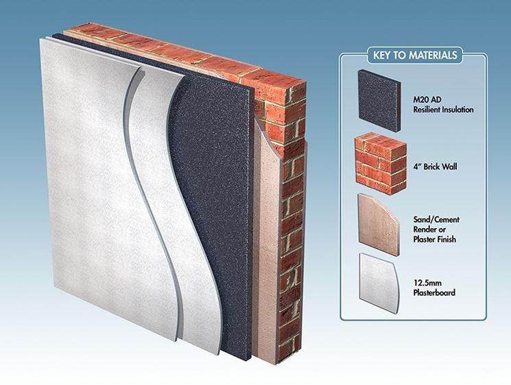 Una soluzione per ottenere un buon isolamento acustico consiste nel realizzare una contro-parete con delle lastre di cartongesso