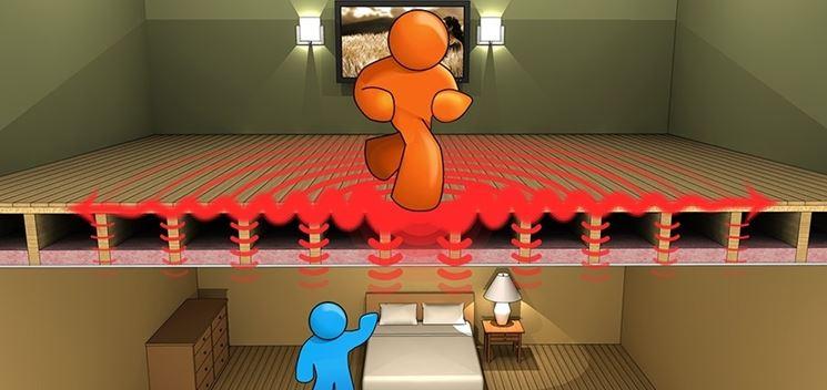 Per ottenere un buon isolamento acustico bisogna intervenire su pavimenti, soffitti e pareti