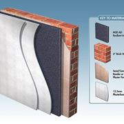 Materiali utilizzati per le pareti da isolamento acustico
