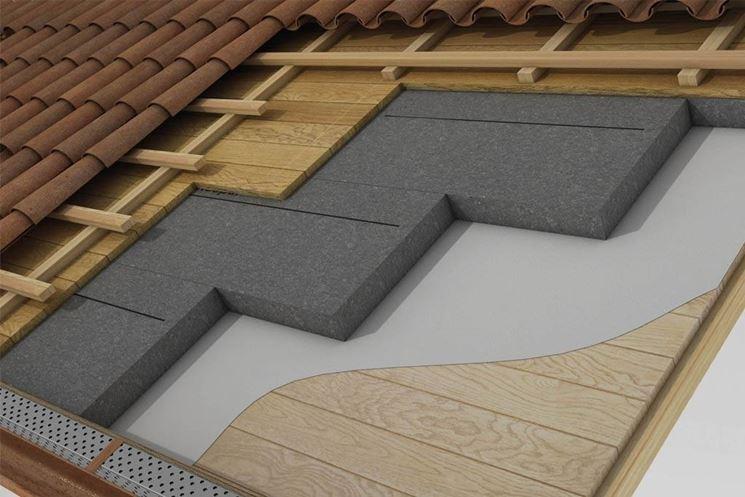 Costo cappotto termico isolamento pareti guida al - Isolamento tetto interno ...