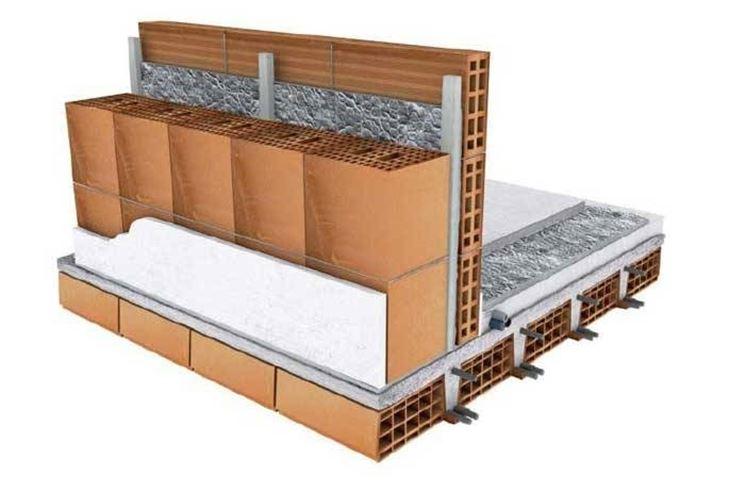 Isolanti termici per pareti interne isolamento pareti - Isolamento interno ...
