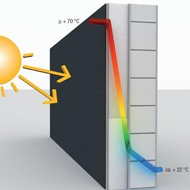 Intonaco termico